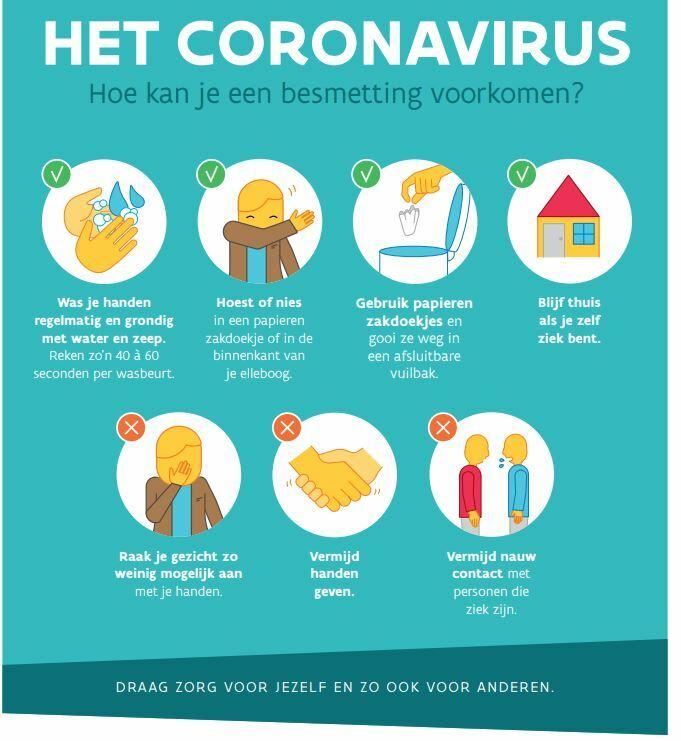 Coronavirus voorkomen